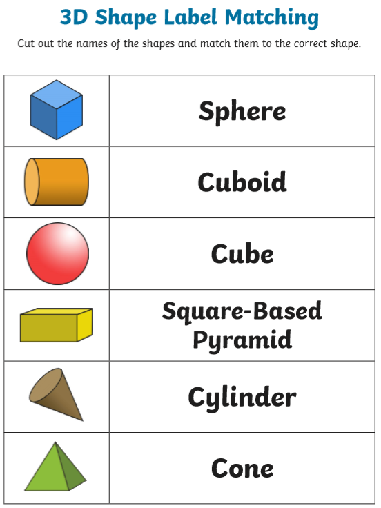 3D Shape Label Matching