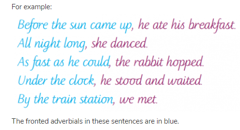 Fronted adverbials