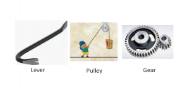 Gears, levers and pulleys